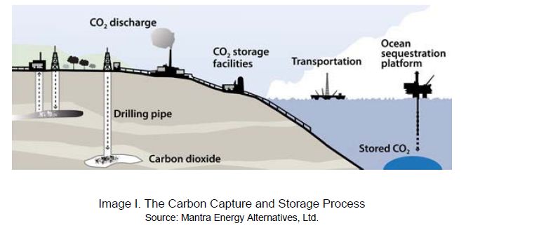 Carbon capture sequestration